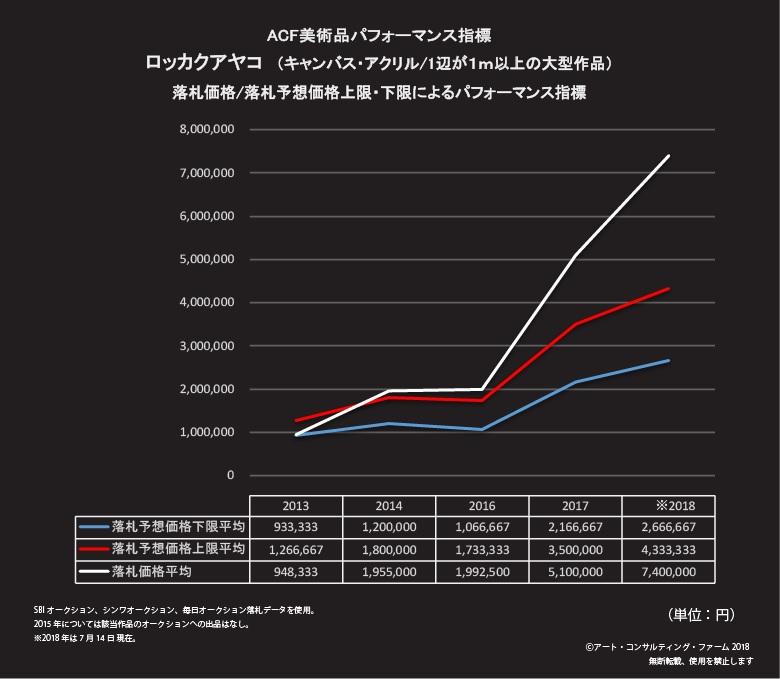 【再修正】ロッカクアヤコ パフォーマンス指標